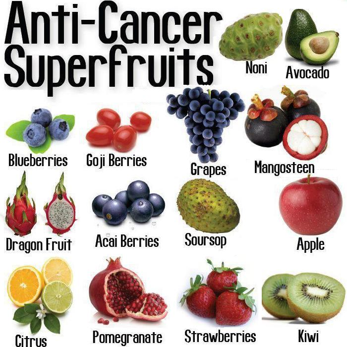 fruits cancer